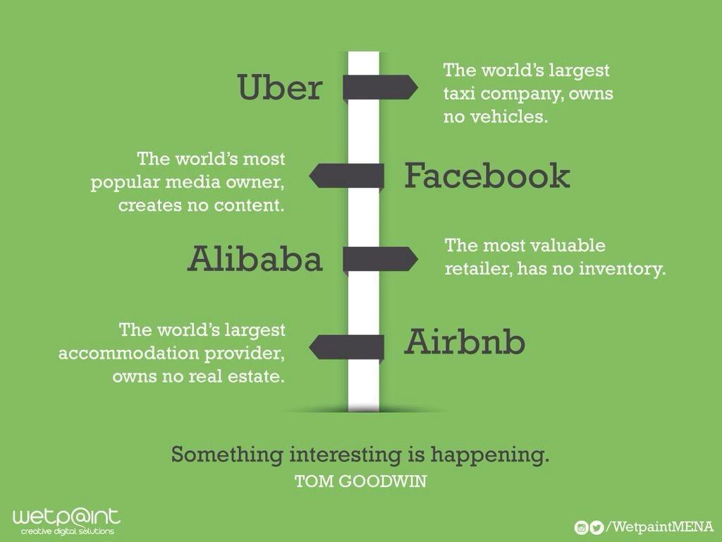 Modelo de negocio de plataformas digitales